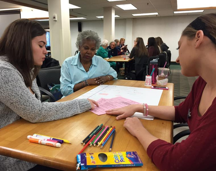 Two young women, who are nursing students, sit at a table with an older woman. They have papers, colored pencils, and markers and are engaged in an activity.